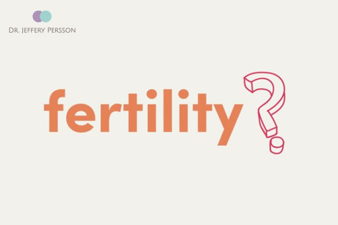 Sydney Health And Fertility